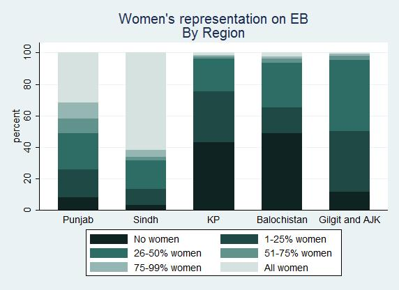 WomensRepEBRegion.jpg