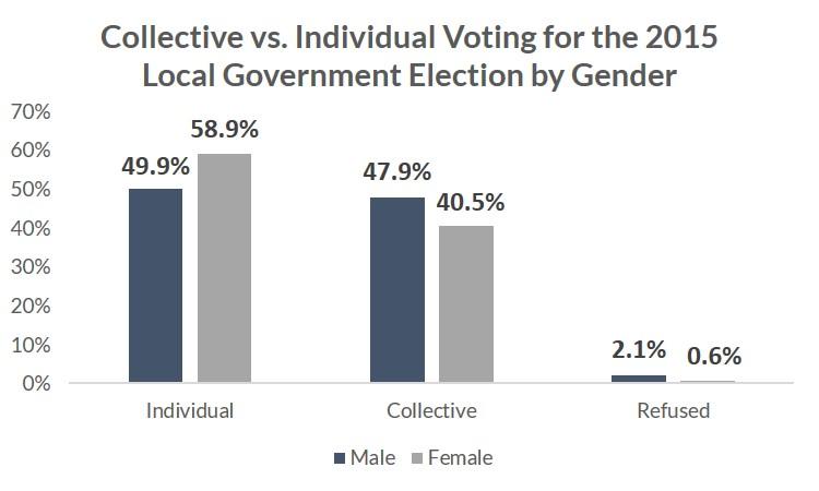 Voting5.jpg