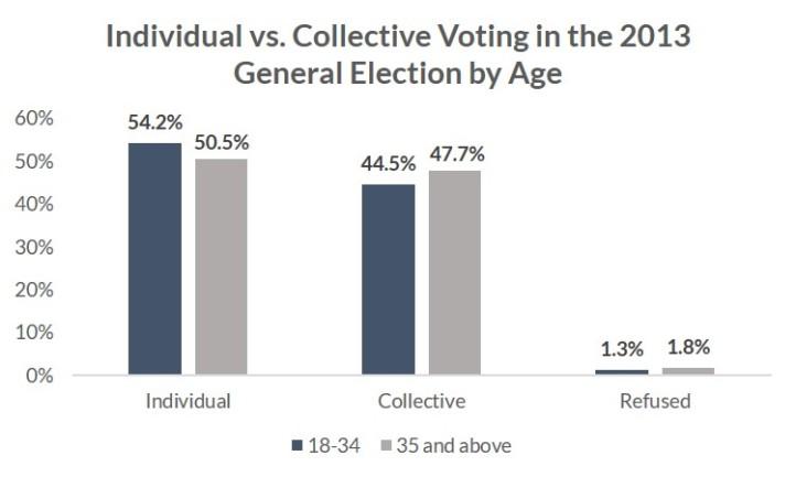 Voting6.jpg
