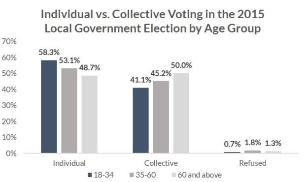 Voting7.jpg